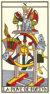 roue de fortune